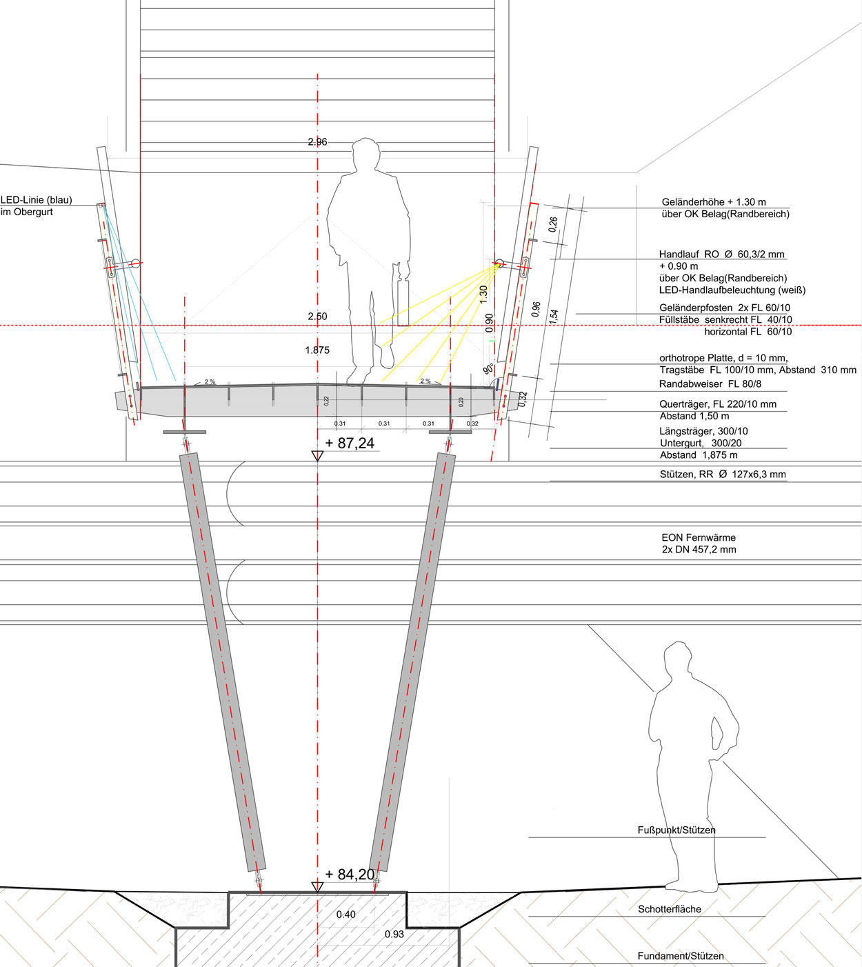 Steg Querschnitt Revitalisierung der ehemaligen Schachtanlage Schlägel & Eisen 3/4/7 Fußgängersteg Planquadrat Dortmun