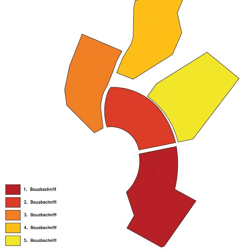 Bauabschnitte Märkischer Gewerbepark Rosmart Altena Planquadrat Dortmund