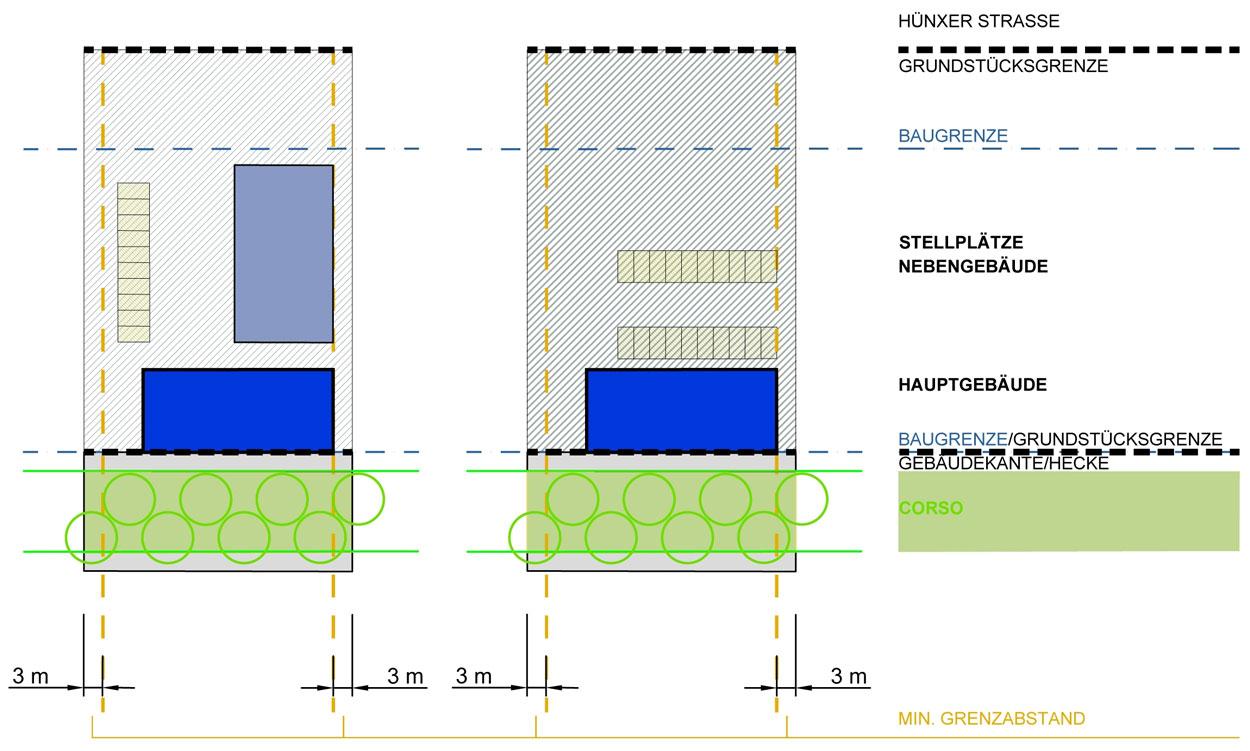Bebauungsstruktur Kreativ Quartier Lohberg Bauen im Zentral und Gewerbecluster Dinslaken Planquadrat Dortmund