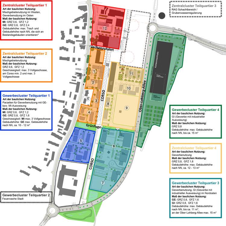 Clusterung Kreativ Quartier Lohberg Bauen im Zentral und Gewerbecluster Dinslaken Planquadrat Dortmund