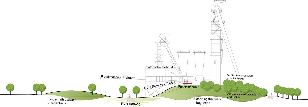 Landschaftsbauwerke Freiraumgestaltung Ehemalige Schachtanlage Schlägel & Eisen 3/4/7 Herten - Planquadrat Dortmund
