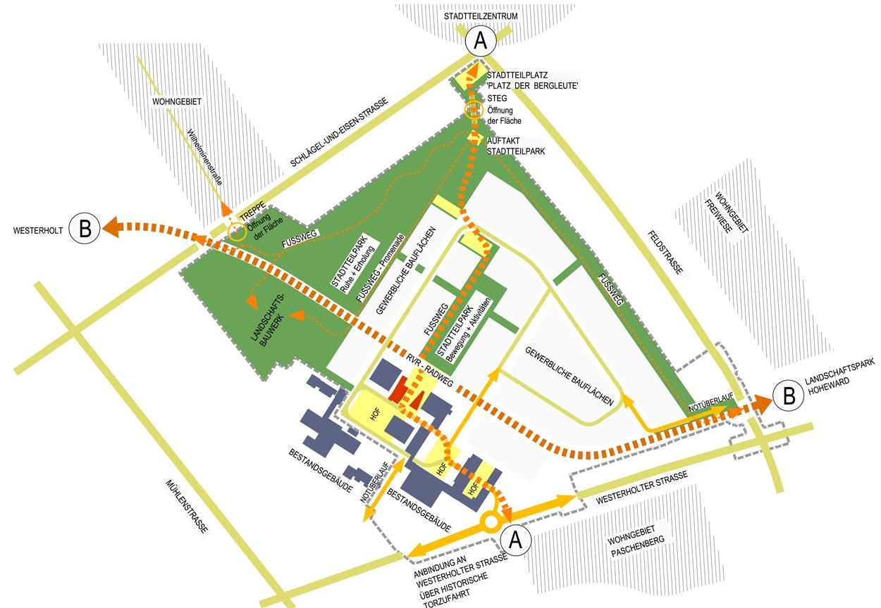 Strukturplan Freiraumgestaltung Ehemalige Schachtanlage Schlägel & Eisen 3/4/7 Herten - Planquadrat Dortmund